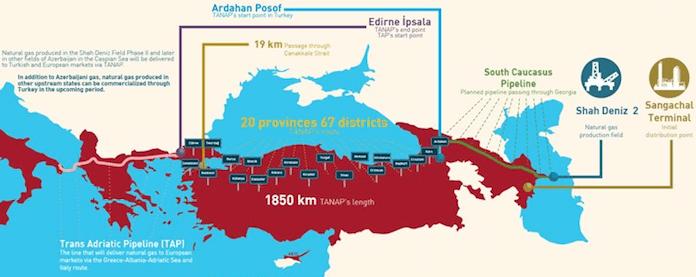 TAP Erdgas-Pipeline