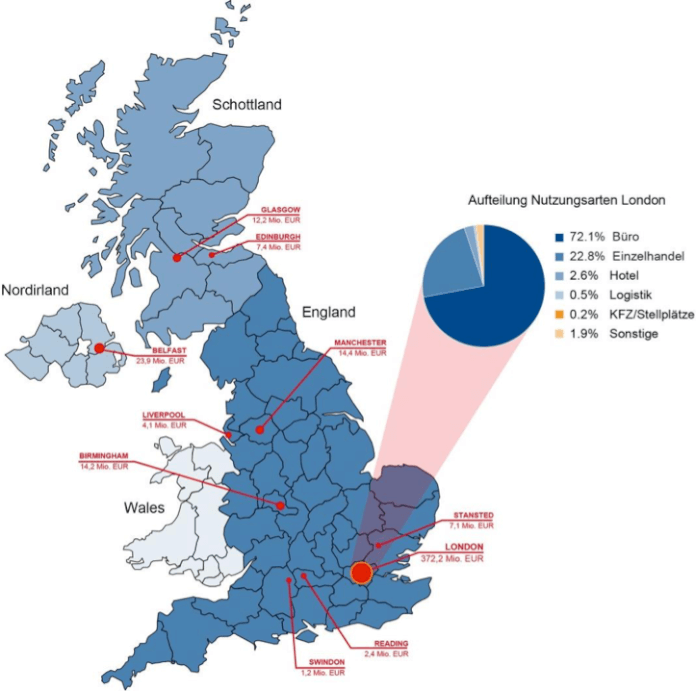 offene immobilienfonds london